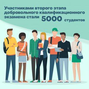 Второй тур добровольного квалификационного экзамена проводят в Москве