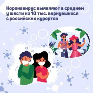Представители Роспотребнадзора назвали процент людей с коронавирусной инфекцией на курортах России